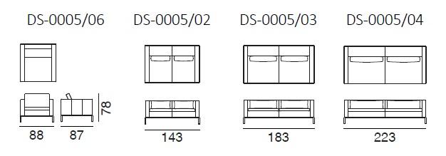 de Sede DS-5 Size variation